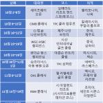 PGA 투어 2017-2018 시즌 일정 발표… 한국에서 최초로 CJ 컵 대회 열려