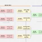 2019 LoL KeSPA Cup ULSAN, 대진 공개